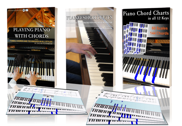 Learning Piano Bundle