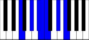 f blues scale piano chart