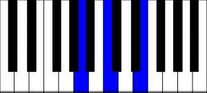 Am piano chord