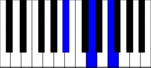 Bb major piano chord
