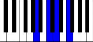 Am7 2nd inversion piano chord