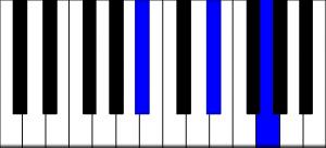 Eb major piano chord, 2nd inversion