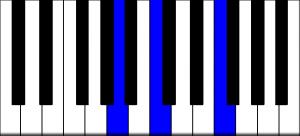 F major piano chord, 1st inversion