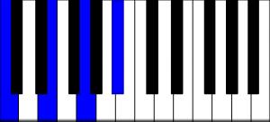 C7 piano chord chart