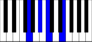 c7 inverted piano chord