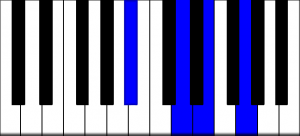 c13 rootless piano chord