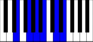 E minor pentatonic piano