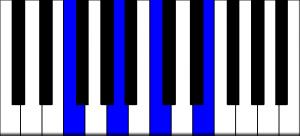 F major 7 piano chord