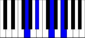 G minor 7 piano chord