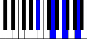 Gm9 rootless piano chord